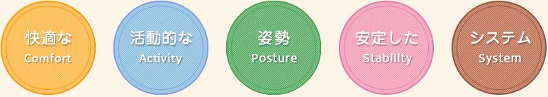 快適な comfort 活動的なな activity 姿勢 posture 安定した stability システム comfort